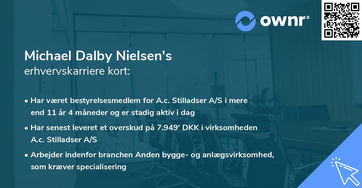 Michael Dalby Nielsen's erhvervskarriere kort