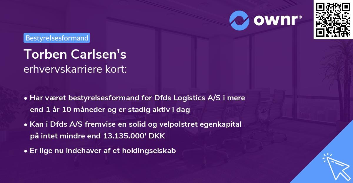 Torben Carlsen's erhvervskarriere kort