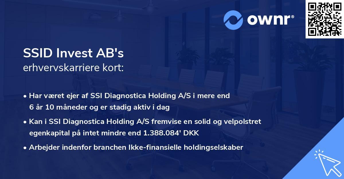SSID Invest AB's erhvervskarriere kort