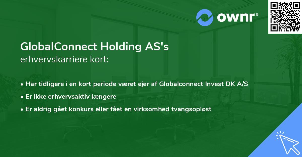 Broadnet Holding 1 AS's erhvervskarriere kort