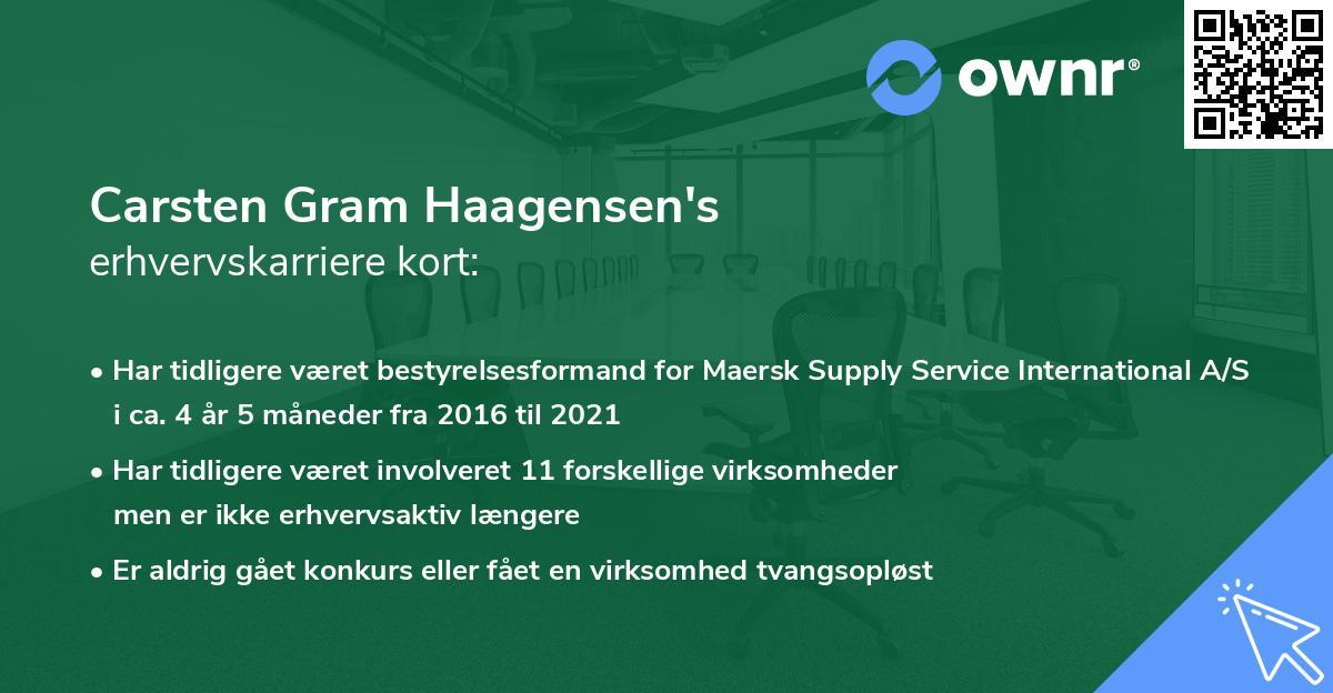 Carsten Gram Haagensen's erhvervskarriere kort