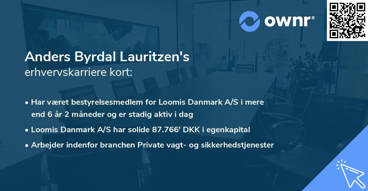 Anders Byrdal Lauritzen's erhvervskarriere kort