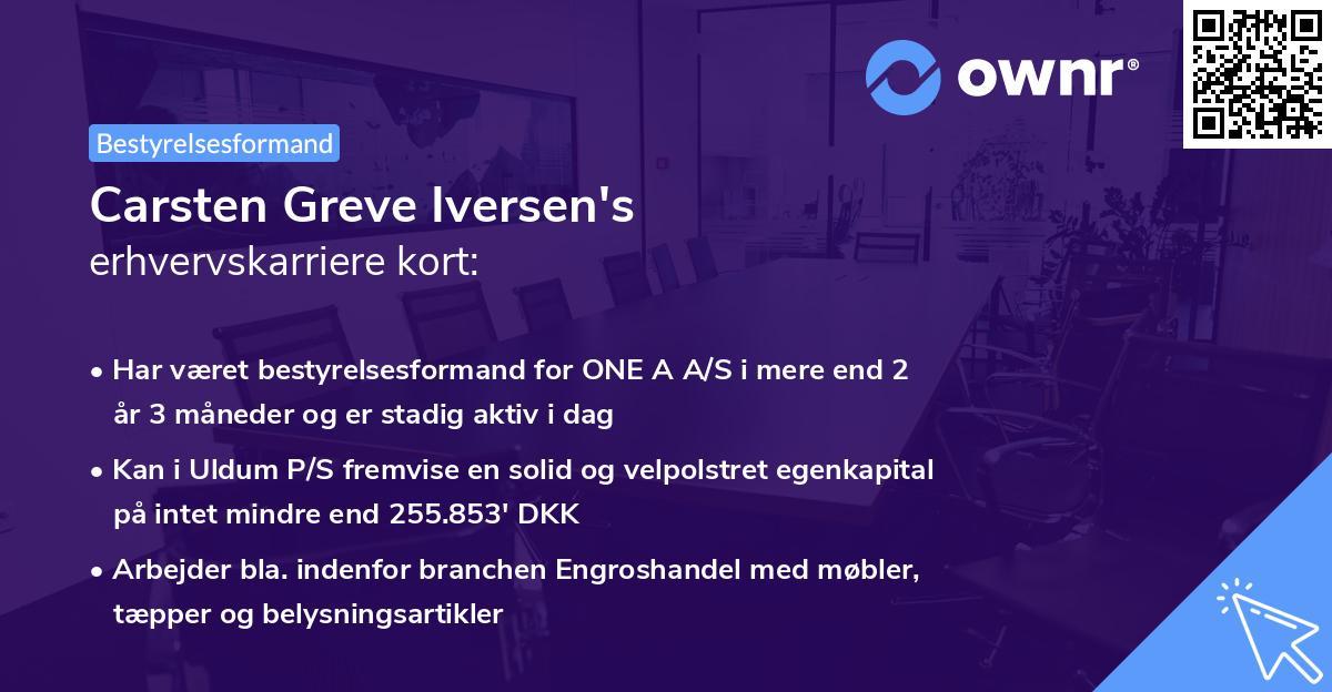 Carsten Greve Iversen's erhvervskarriere kort