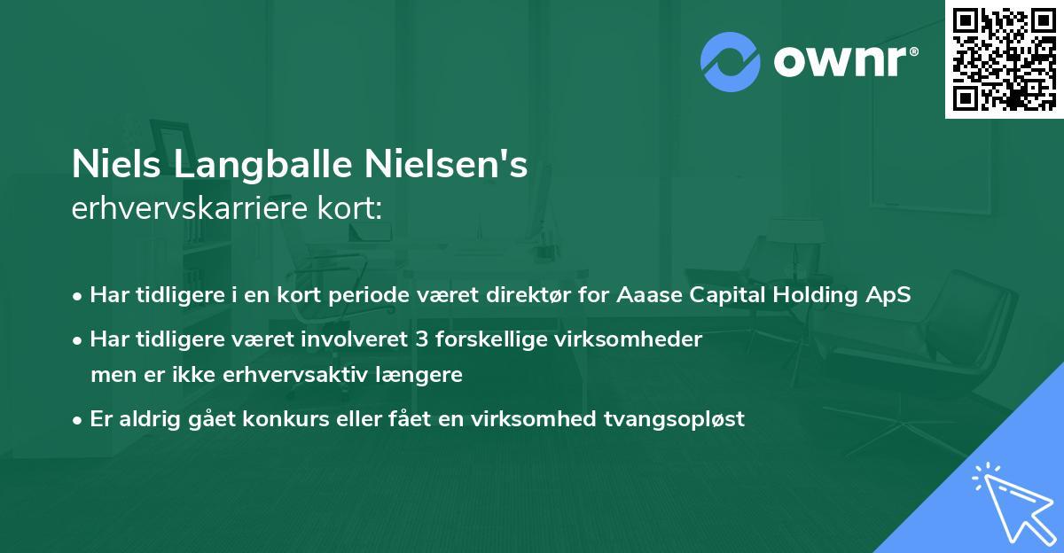 Niels Langballe Nielsen's erhvervskarriere kort