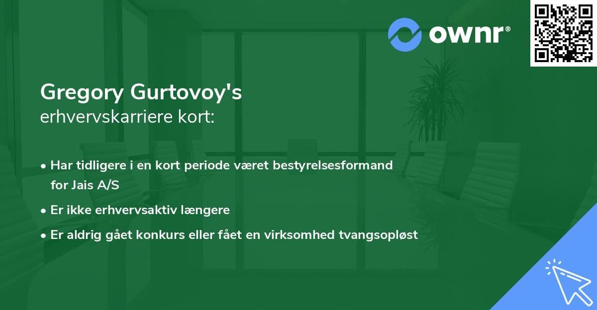 Gregory Gurtovoy's erhvervskarriere kort
