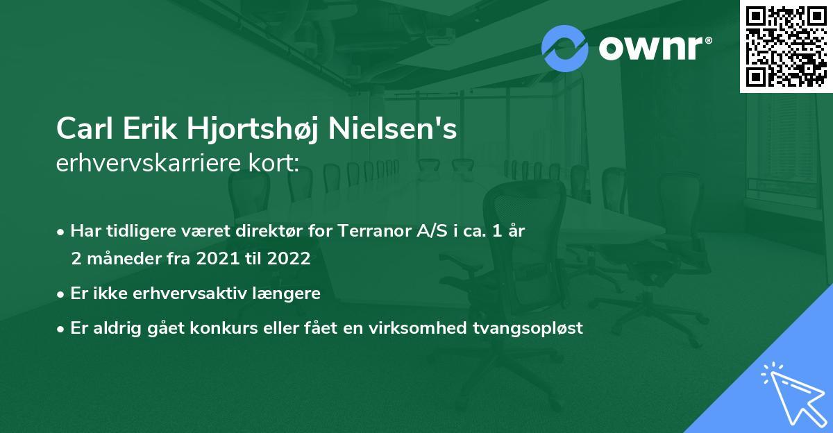Carl Erik Hjortshøj Nielsen's erhvervskarriere kort