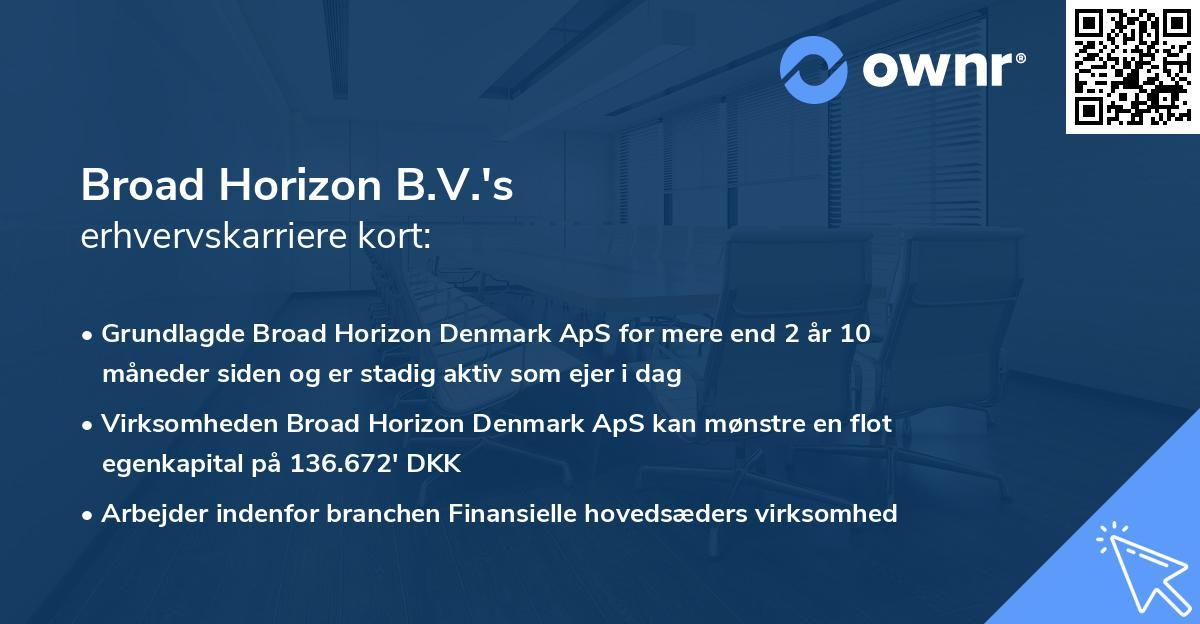 Broad Horizon B.V.'s erhvervskarriere kort