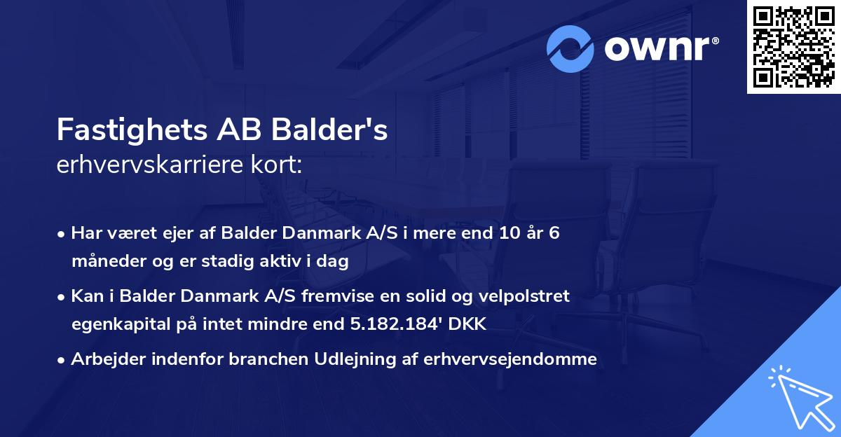 Fastighets AB Balder's erhvervskarriere kort
